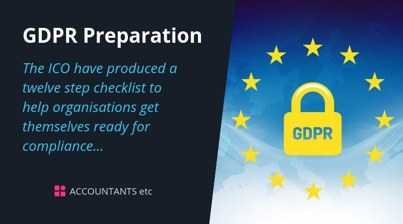 gdpr preparation